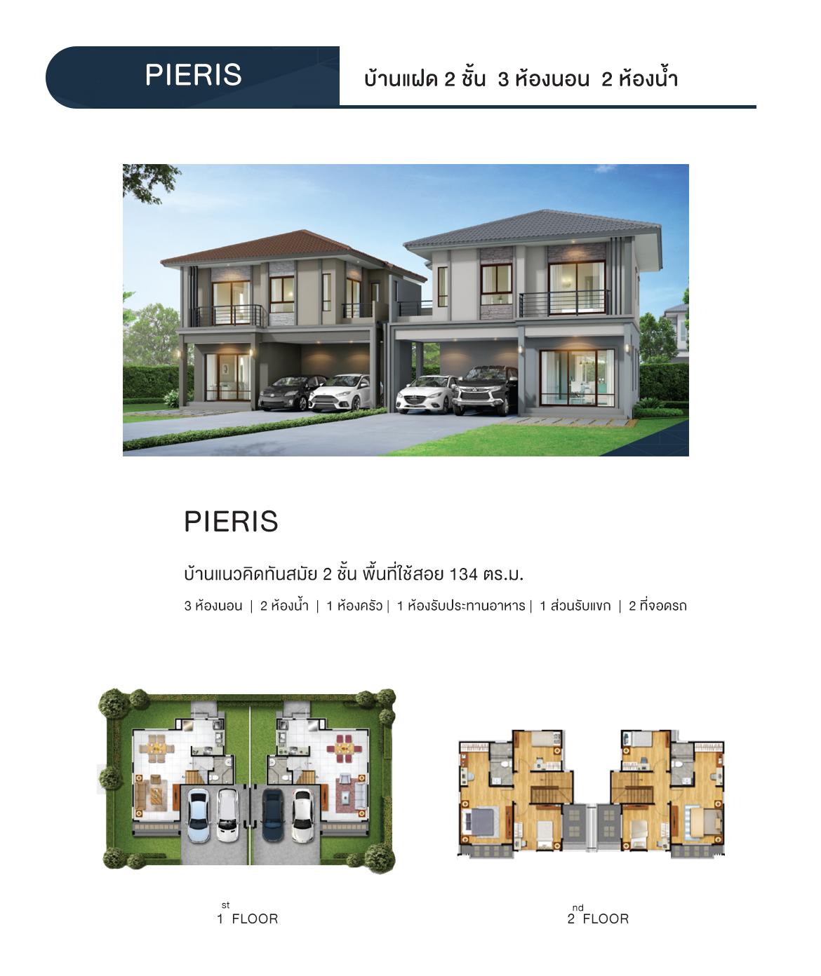 แบบบ้าน PIERIS โครงการ The Plant